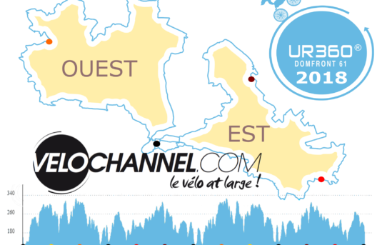 Velo Channel un article sur UR360